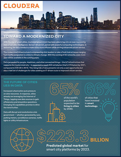 Thumbnail of the Rise of Smart Cities report