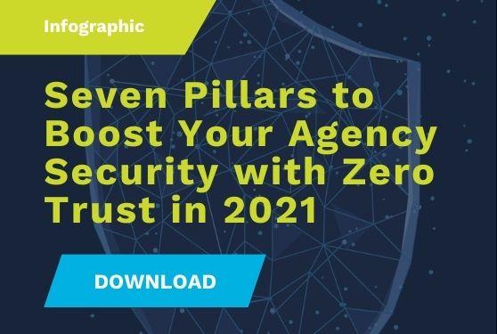 Zero Trust Infographic: Seven Pillars