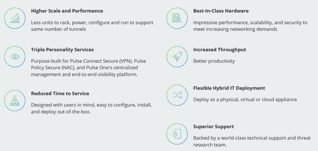 List of Pulse Secure Appliance qualities