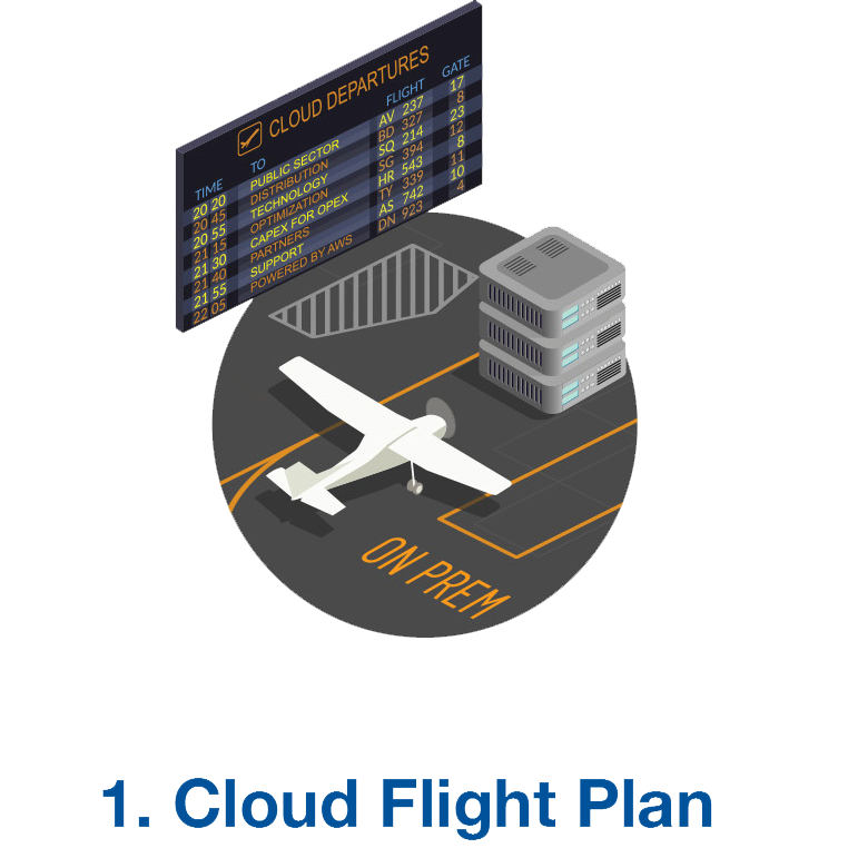 Cloud Flight Plan graphic plane ready for take-off
