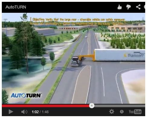 AutoTURN