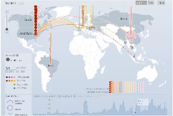 Digital Attack Map